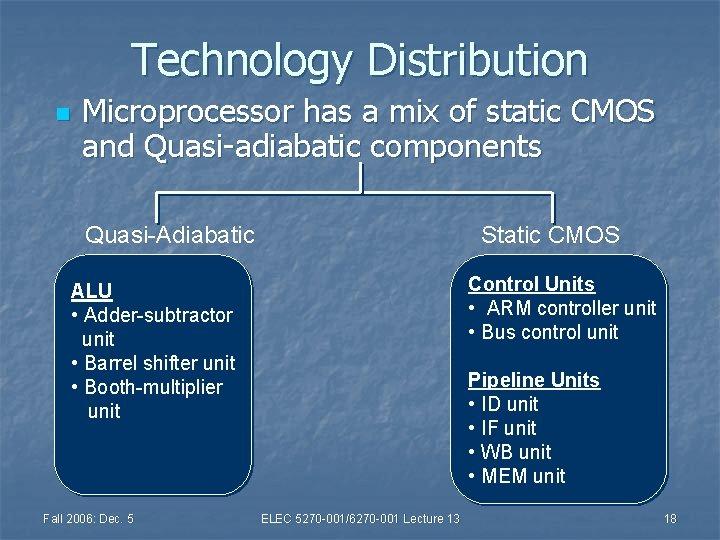 Technology Distribution n Microprocessor has a mix of static CMOS and Quasi-adiabatic components Quasi-Adiabatic