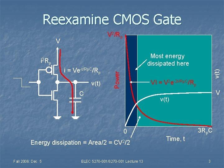 Reexamine CMOS Gate V 2/Rp V Most energy dissipated here i = Ve-t/Rp. C/Rp