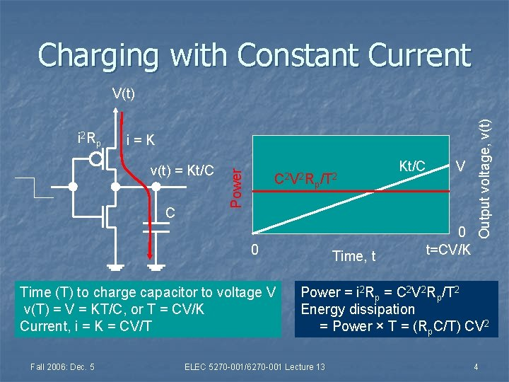 Charging with Constant Current i=K v(t) = Kt/C C Power i 2 Rp C