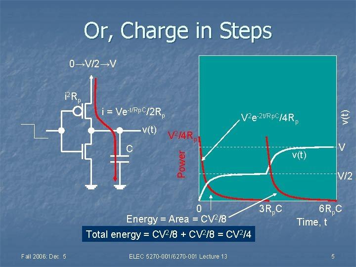 Or, Charge in Steps 0→V/2→V i = Ve-t/Rp. C/2 Rp C V 2 e-2