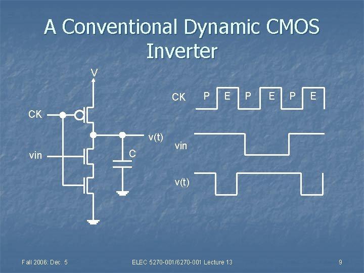 A Conventional Dynamic CMOS Inverter V CK P E P E CK v(t) vin