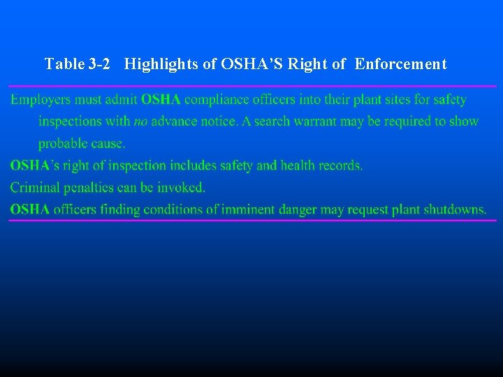 Table 3 -2 Highlights of OSHA'S Right of Enforcement