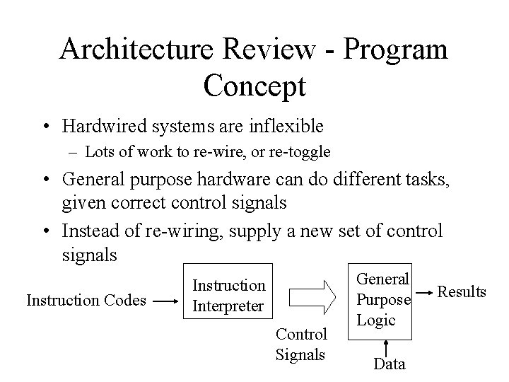 Architecture Review - Program Concept • Hardwired systems are inflexible – Lots of work