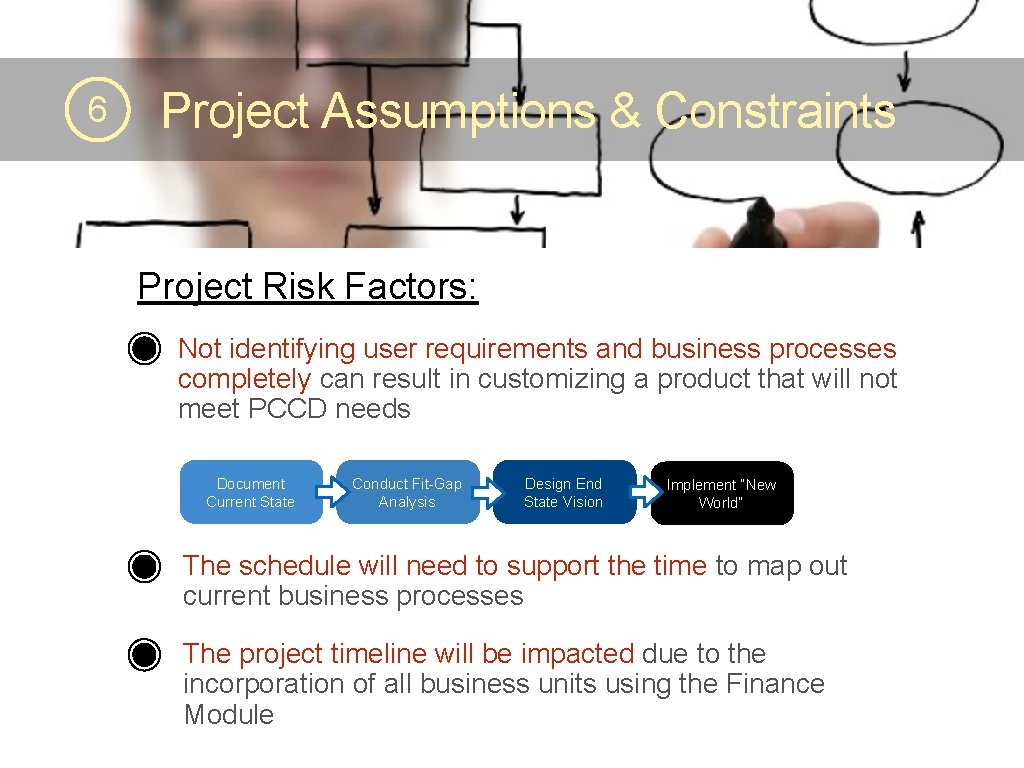 6 Project Assumptions & Constraints Project Risk Factors: Not identifying user requirements and business