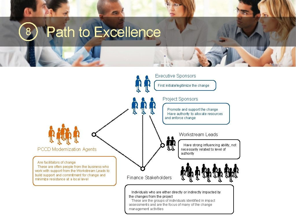 8 Path to Excellence Executive Sponsors First initiate/legitimize the change Project Sponsors Promote and