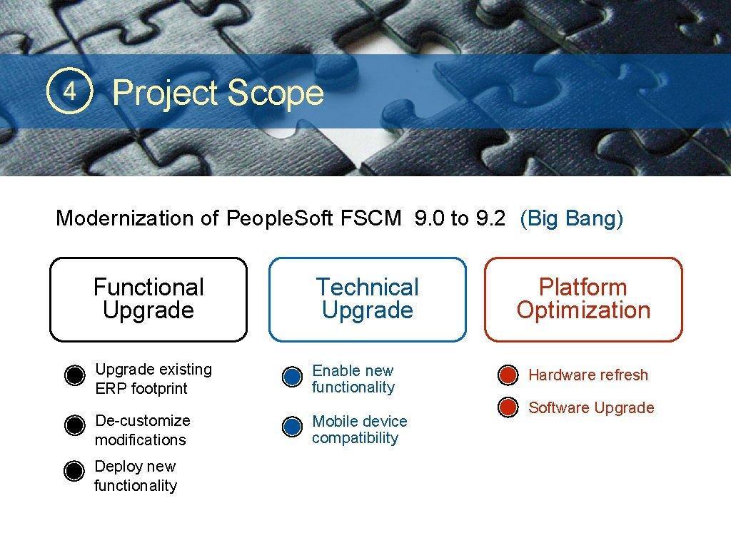 4 Project Scope Modernization of People. Soft FSCM 9. 0 to 9. 2 (Big
