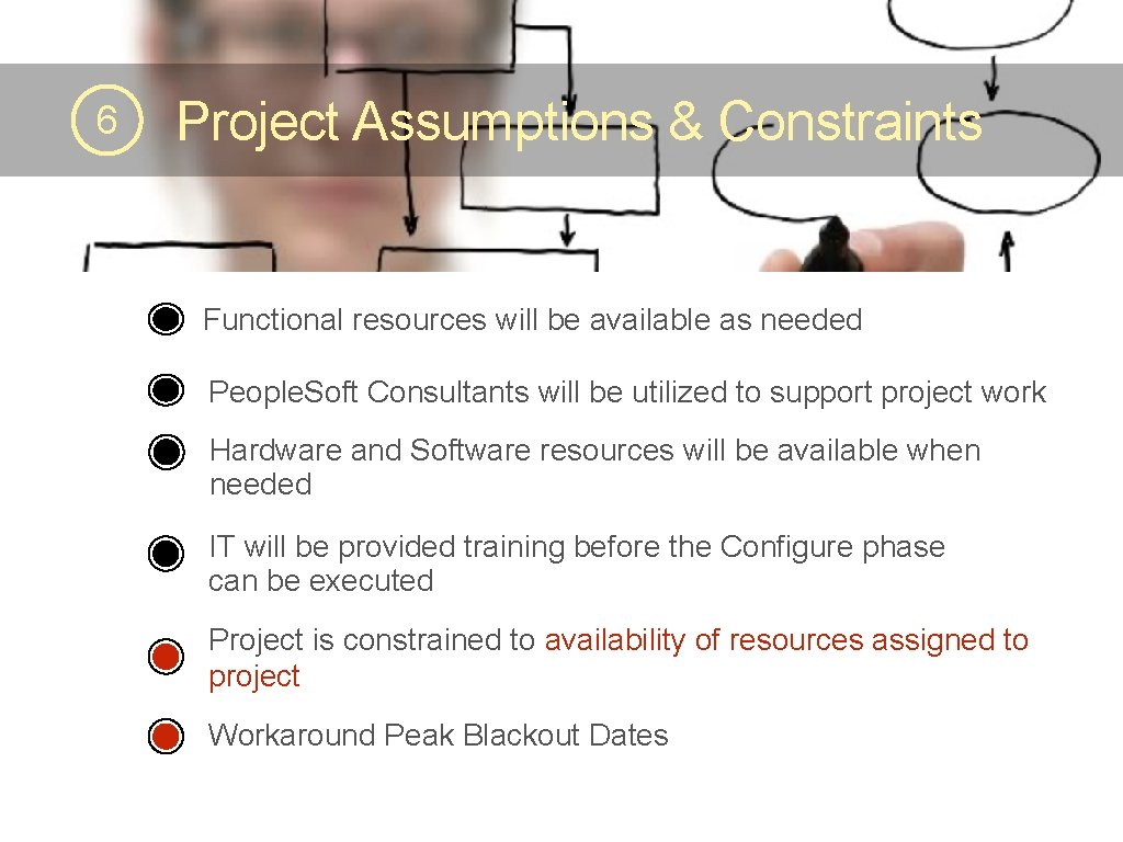 6 Project Assumptions & Constraints Functional resources will be available as needed People. Soft
