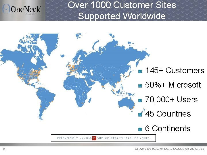 Over 1000 Customer Sites Supported Worldwide 145+ Customers 50%+ Microsoft 70, 000+ Users 45