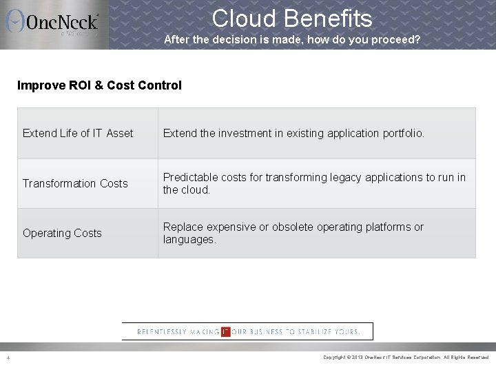 Cloud Benefits After the decision is made, how do you proceed? Improve ROI &