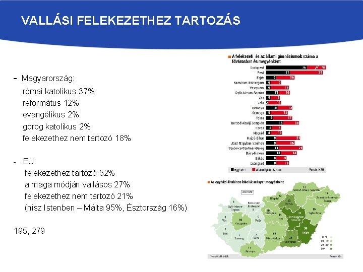 VALLÁSI FELEKEZETHEZ TARTOZÁS - Magyarország: római katolikus 37% református 12% evangélikus 2% görög katolikus