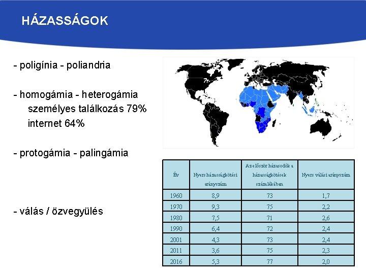 HÁZASSÁGOK - poligínia - poliandria - homogámia - heterogámia személyes találkozás 79% internet 64%