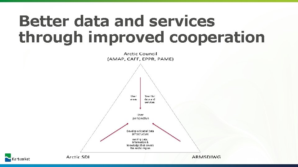 Better data and services through improved cooperation