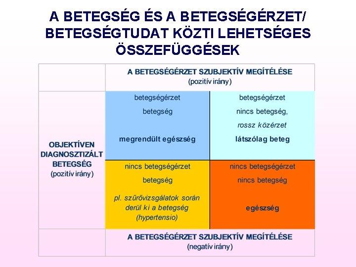 Hypertension jelentése magyarul
