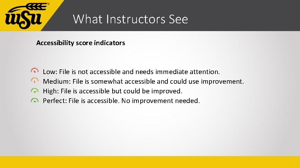What Instructors See Accessibility score indicators Low: File is not accessible and needs immediate