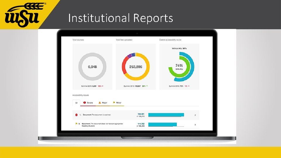 Institutional Reports