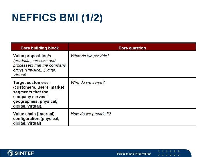 NEFFICS BMI (1/2) Telecom and Informatics