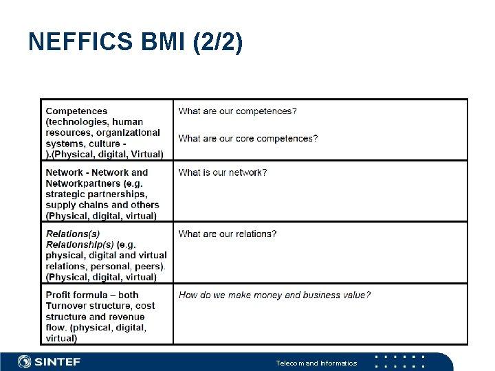 NEFFICS BMI (2/2) Telecom and Informatics