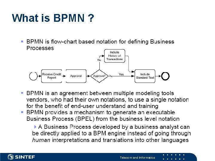 What is BPMN ? Telecom and Informatics