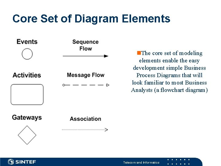 Core Set of Diagram Elements The core set of modeling elements enable the easy