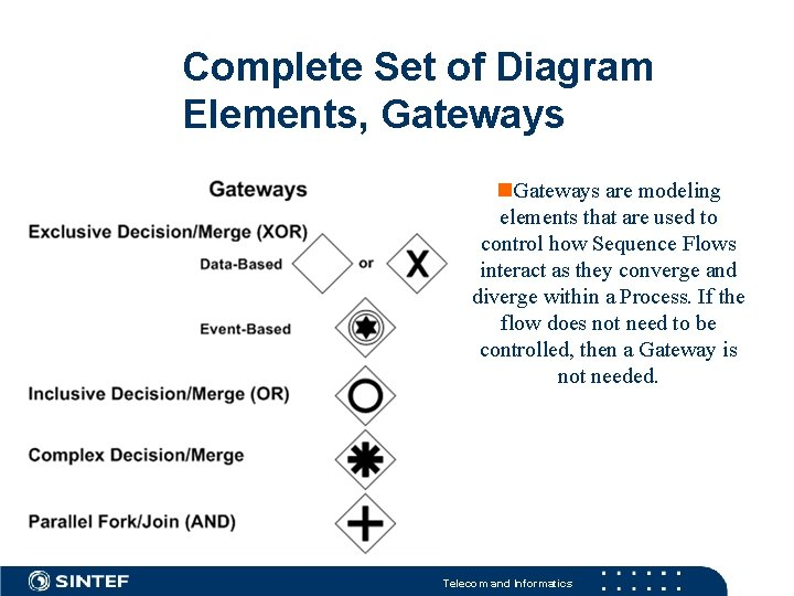 Complete Set of Diagram Elements, Gateways are modeling elements that are used to control