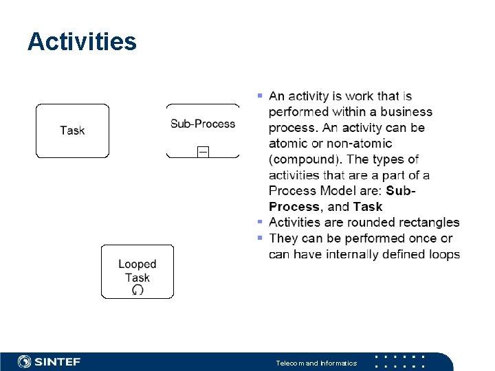 Activities Telecom and Informatics