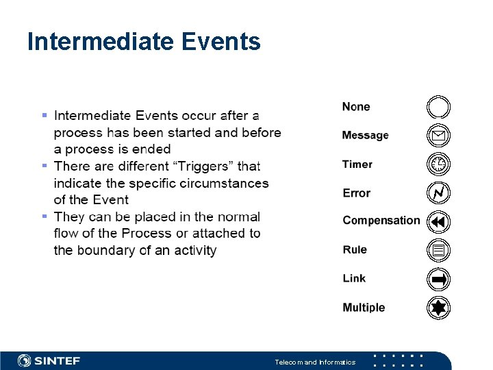 Intermediate Events Telecom and Informatics
