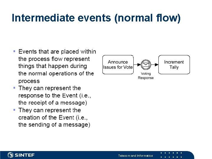 Intermediate events (normal flow) Telecom and Informatics