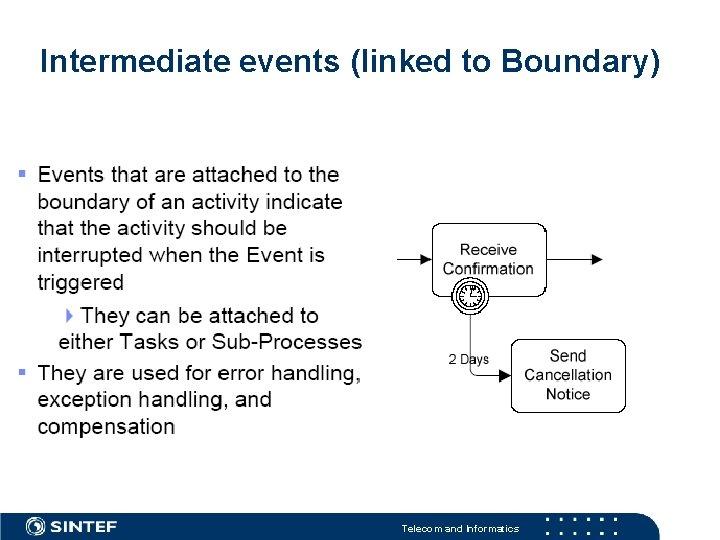 Intermediate events (linked to Boundary) Telecom and Informatics