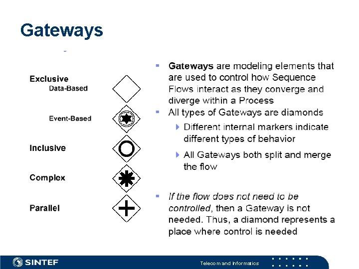 Gateways Telecom and Informatics
