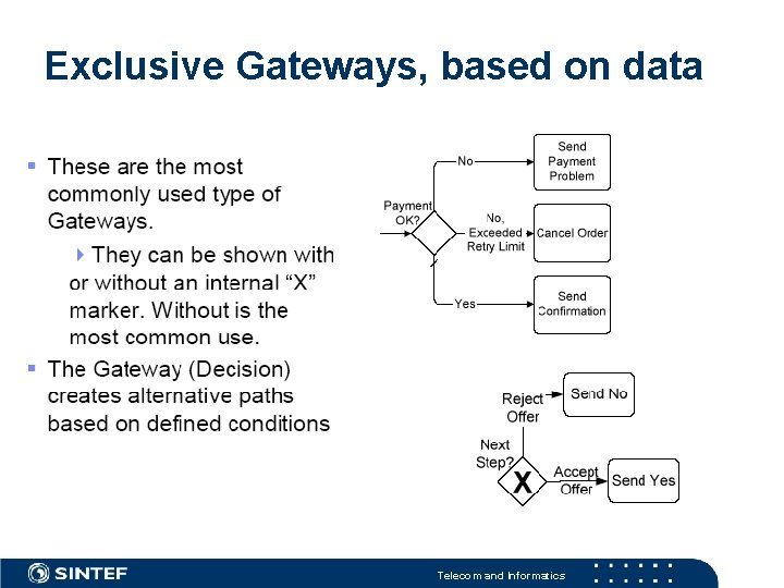 Exclusive Gateways, based on data Telecom and Informatics