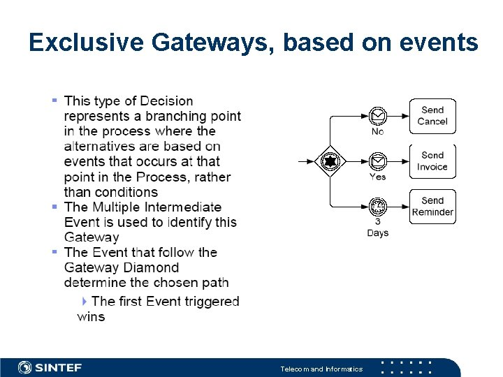 Exclusive Gateways, based on events Telecom and Informatics