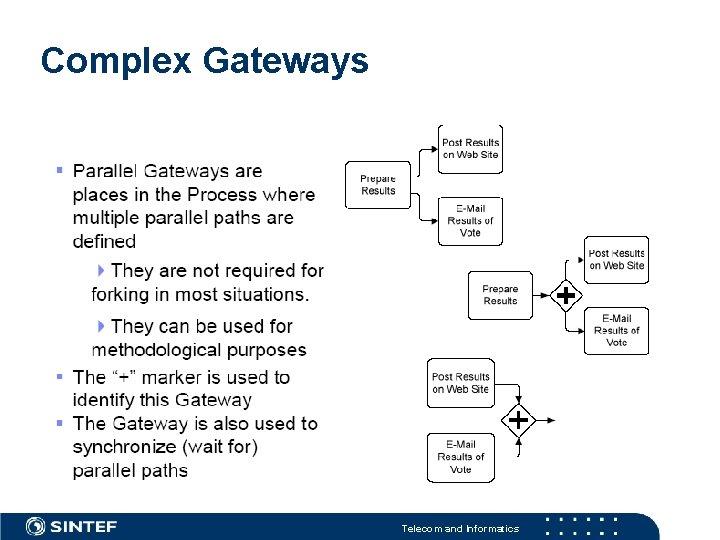 Complex Gateways Telecom and Informatics