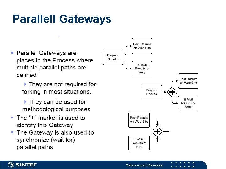 Parallell Gateways Telecom and Informatics