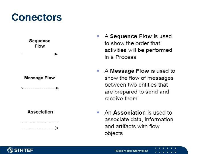 Conectors Telecom and Informatics