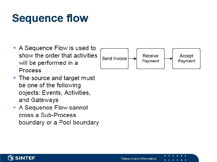 Sequence flow Telecom and Informatics