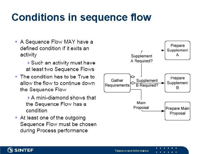 Conditions in sequence flow Telecom and Informatics