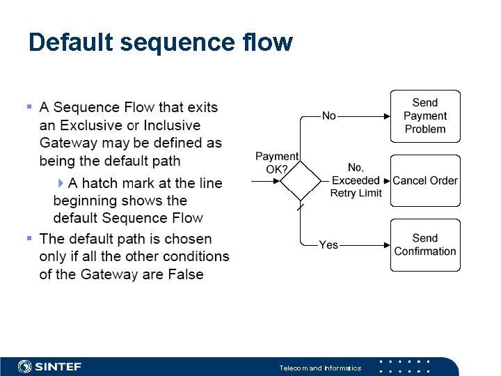 Default sequence flow Telecom and Informatics