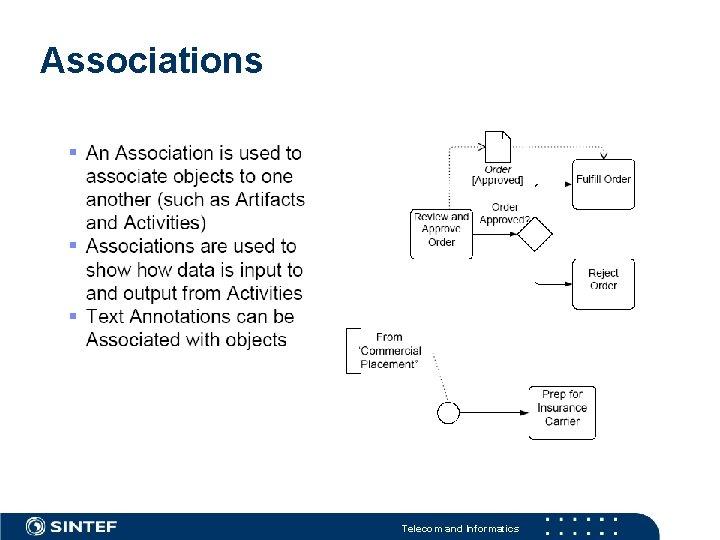 Associations Telecom and Informatics