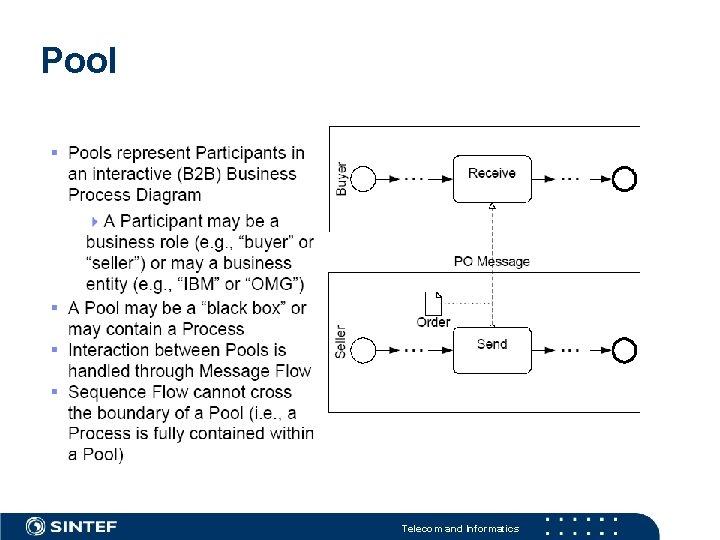 Pool Telecom and Informatics