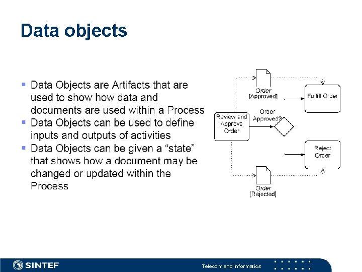 Data objects Telecom and Informatics