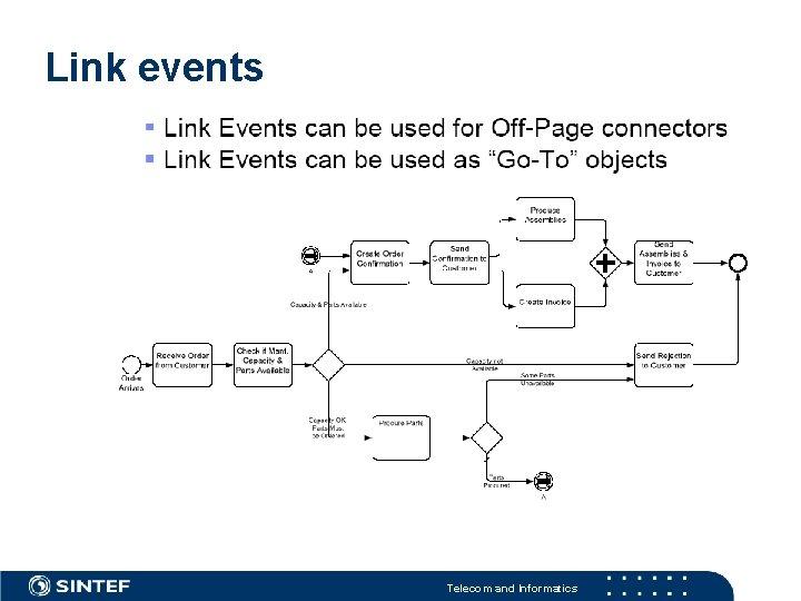 Link events Telecom and Informatics