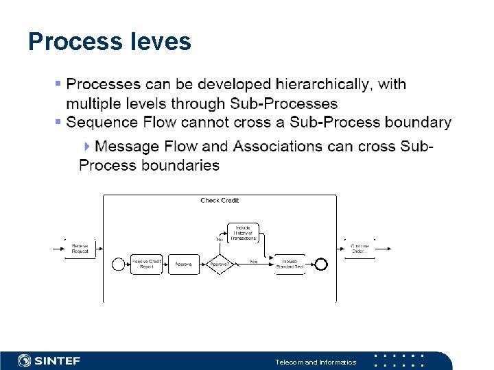 Process leves Telecom and Informatics