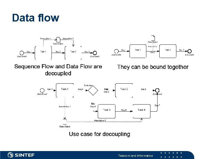 Data flow Telecom and Informatics