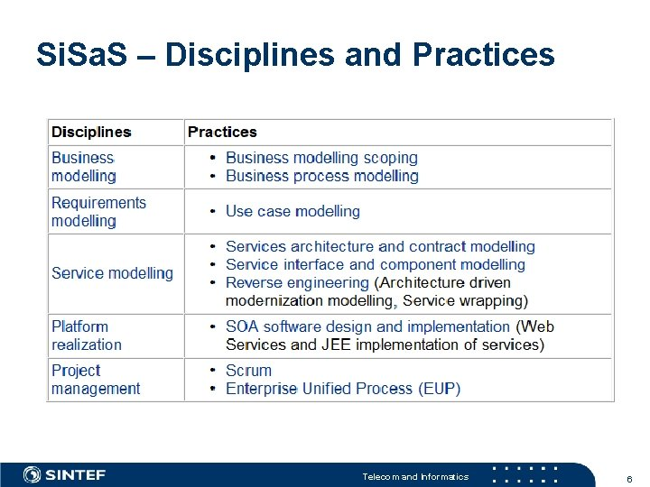 Si. Sa. S – Disciplines and Practices Telecom and Informatics 6