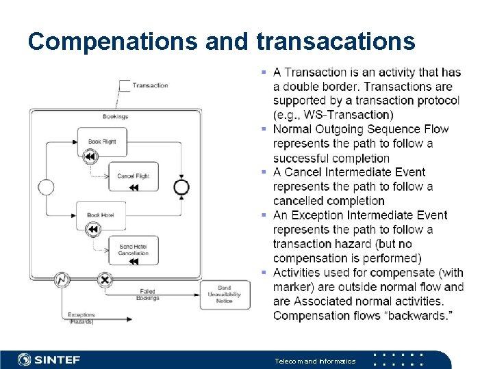 Compenations and transacations Telecom and Informatics