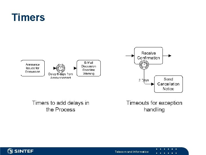Timers Telecom and Informatics