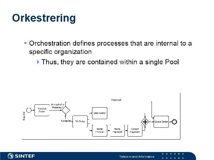 Orkestrering Telecom and Informatics