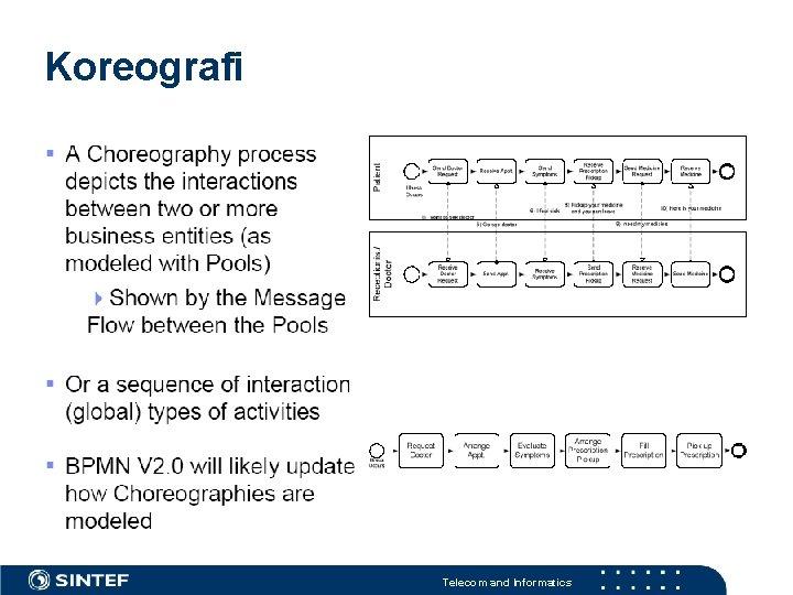Koreografi Telecom and Informatics