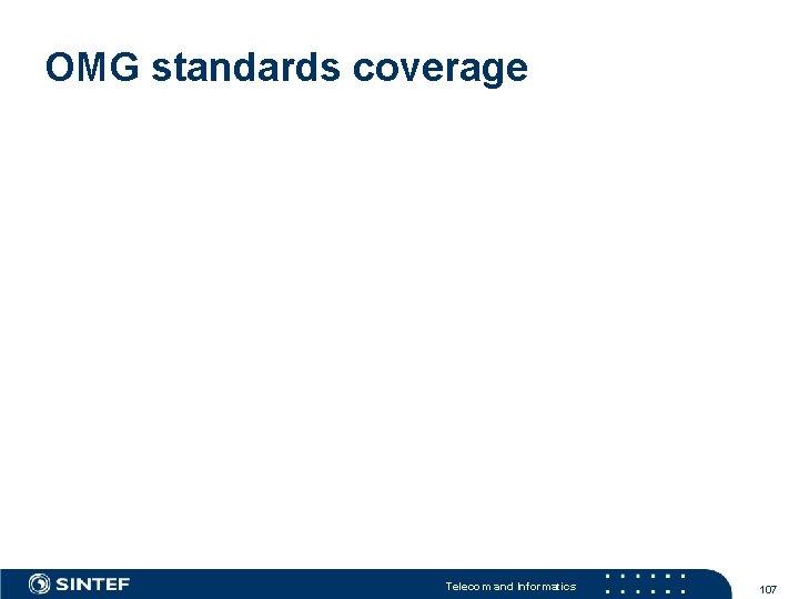 OMG standards coverage Telecom and Informatics 107