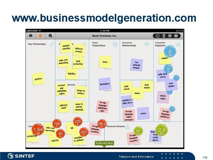 www. businessmodelgeneration. com Telecom and Informatics 110